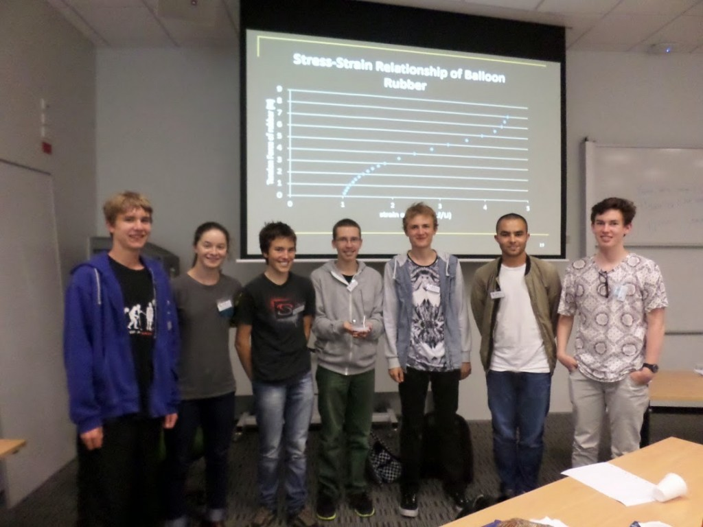 Young Physicists on Top Again